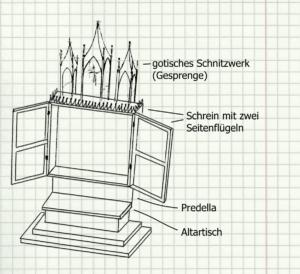 Altar Aufbau